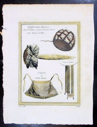 1755 Prevost Antique Print Of Hats Belts Apron, Clothes Of North American Indian