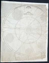 1712 J Senex And W Whiston Large Antique Astronomy Print Of Planets And Solar System