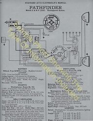 1915-16 Packard 1-25 1-35 1st Series Car Wiring Diagram Electric System Spec 611