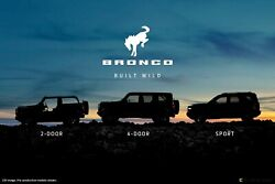 2021 Ford Bronco Built Wild Poster   24 X 36 Inch   Awesome