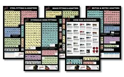 Illustrated Wall Charts Hydraulic And Pneumatic Fittings