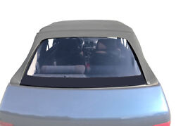 Cabriolet Pvc Rear Window In Sonnenland Cover Panel Cabriolet,blue For Peugeot