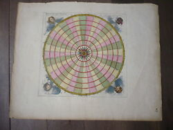 Very Rare Engraving Compass Of Winds 1702 Globe Watercoloured