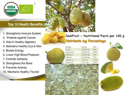 Organic Jack Fruit Cubes 5-7 Mm Best For Curries Or Boiled Pure And Natural