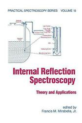 Internal Reflection Spectroscopy Methods And Techniques Theory And Application