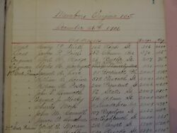 1901 - 1902 Fdny Fire Dept New York Brooklyn Heights Eng.105 500-page Ledger Nyc
