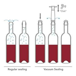 Vaccuum Wine Saver Wine Preservation Pump 2x Bottle Stoppers Bpa Free