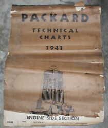 1941 Packard Technical Hanging Wall Charts - Dealer - Advertising - Vintage
