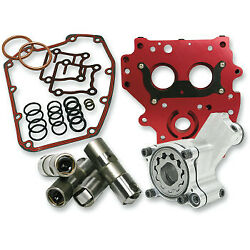 Feuling Performance Oil System Conversion 7076