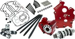 Feuling Race Series 465 Camchest Kit 7260 Harley Davidson