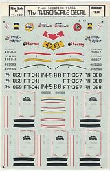 Micro Scale Decals F-80 Shooting Stars Us Navy Air Force Military Plane 172 Nos