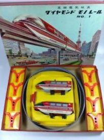 monorail train railway 1960s electric