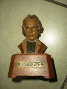 Vintage Minuet Beethoven Swiss Musical Movement