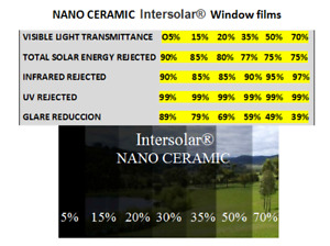 Window Tint Film Nano Ceramic  2 ply Intersolar® High heat reduccion Intersolar®