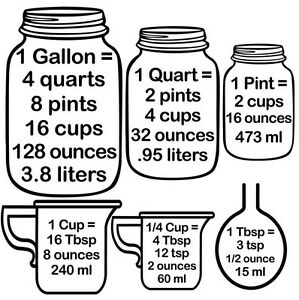 Kitchen Measuring Conversion Decal Baking Spoons Cooking Cups Vinyl Decal Chart