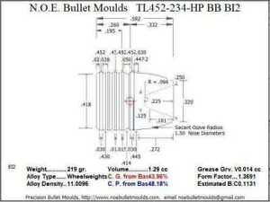 Bullet Mold 4 Cavity Brass .452 caliber Bevel Base 234 Grains bullet with a Rou