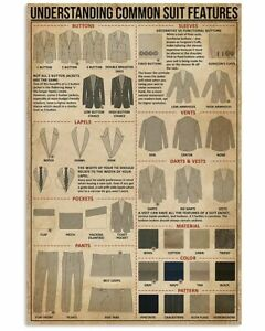 Understanding Common Suit Features Poster, Wall Decor Artwork Print For Tailor