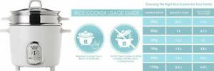 Aroma Housewares NutriWare 14-Cup (Cooked) Digital Rice Cooker and Food...