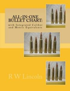ALL-IN-ONE BULLET CHART:: WITH INTEGRATED CALIBER AND METRIC **BRAND NEW**