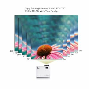 DR.J (2018 Upgraded) +10% Lumens 4Inch Mini Projector with 170