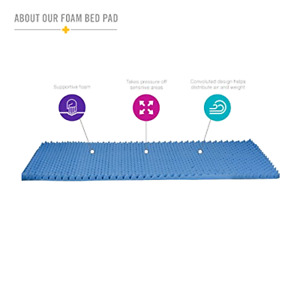 Egg Crate Convoluted Foam Hospital Bed Mattress1 1 2quot; Pad Topper Twin Size NEW $19.99