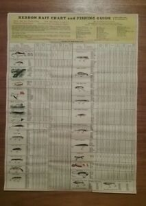 Heddon Lure Chart Heddon Bait Chart and Fishing Guide Copyright 1929