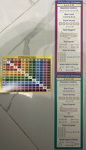 Multiplication Chart Card 5 1 4 Inch X 4 Inch amp; Multiplication Strategies Cards