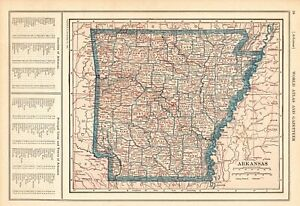 1925 Antique ARKANSAS Map Vintage State Map of Arkansas Gallery Wall Art 8999