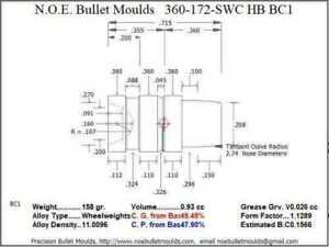 Bullet Mold 4 Cavity Brass .360 caliber Hollow Base 172 Grains bullet with a Se