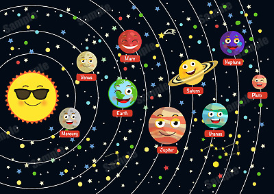 the solar system for kids - 1000×707