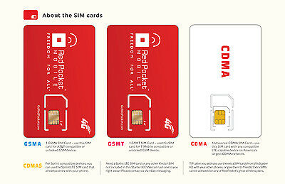 Red Pocket Universal SIM Kit