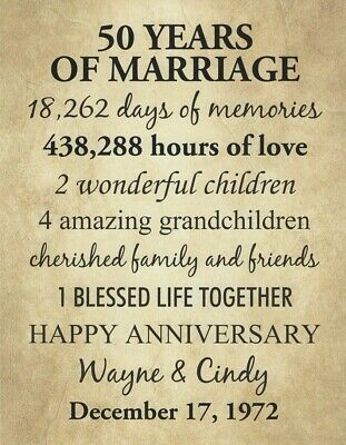 50th Wedding Anniversary Gifts 50th Anniversary Gifts Personalized Gift Print