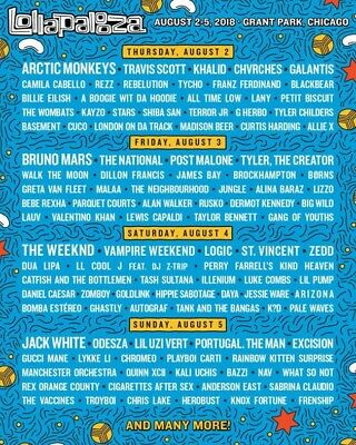 Lollapalooza tickets 2018 for Saturday 84