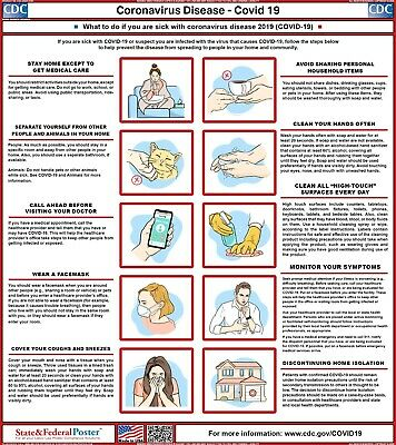 Covid Virus Safety Awareness Poster