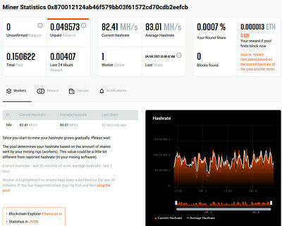 Ethereum ETH Miner Download w/ Live Course NVIDIA GPU 1080 1070 TI Tuning Linux