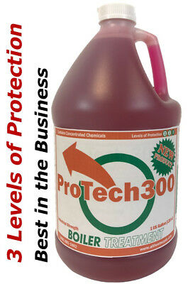 Wood Boiler Water Treatment 3 Levels of Protection the Best Protection