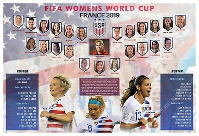 THE 2019 U-S- WOMENS WORLD CUP SOCCER TEAM COMMEMORATIVE POSTER