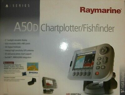 Fish Finders, Depth Sounders > Electronics > Boat Parts