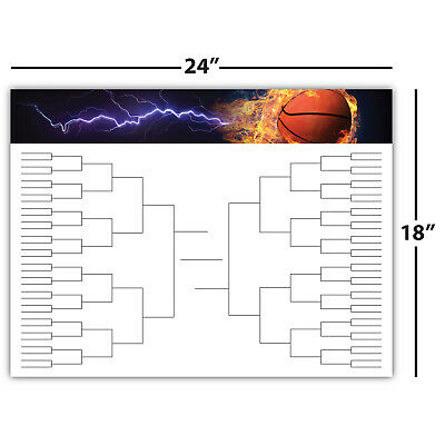 24 x 18 March Madness Basketball Championship Bracket Poster