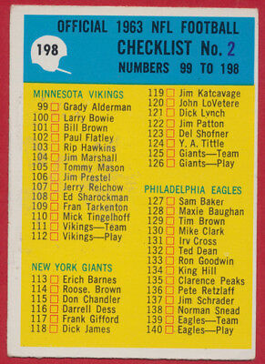 1963 Philadelphia NFL Checklist Number 2 198  UNMARKED Football Card