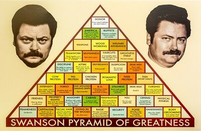 PARKS AND REC RON SWANSON PYRAMID OF GREATNESS Size 24x36