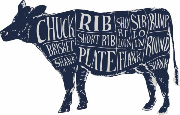 Cuts of meat wall art diagram wall sticker beef cow butchers decal anatomy GBP 15.90