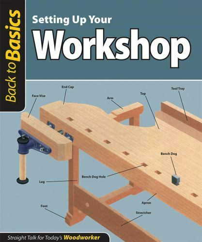 Setting up Your Workshop : Straight Talk for Today#x27;s Woodworker