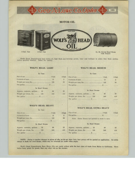 1925 PAPER AD Wolf#x27;s Head Motor Oil 1 5 Gallon Can 55 Drum Quaker State Oils $14.99