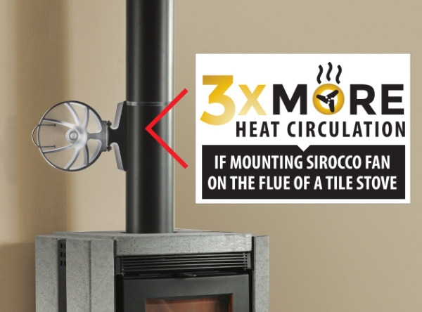 HANSA SIROCCO FIX Heat Powered STOVE FLUE PIPE FAN (Black Unique Triple Blade)