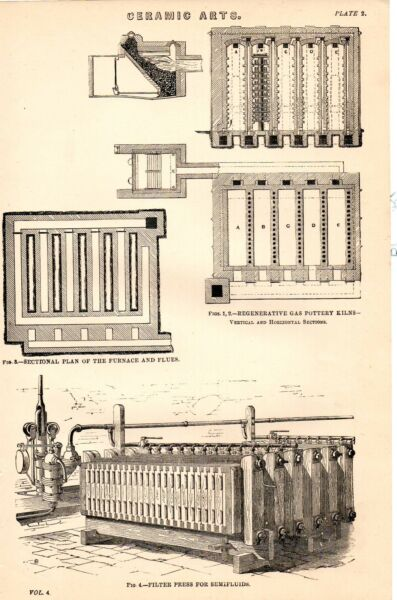 1868 PRINT ~ CERAMIC ARTS ~ FURNACE AND FLUES REGENERATIVE GAS FILTER PRESS