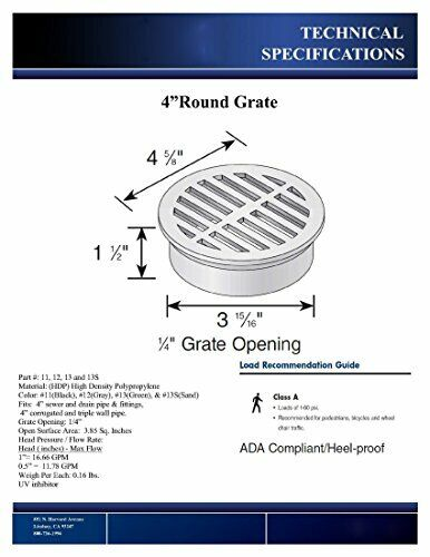 NDS 11 Round Grate 4 Inch Black Plastic