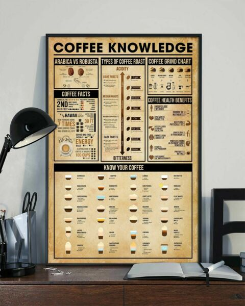 Coffee Knowledge Facts Coffee Roast Health Benefits Cafe Retro Vintage Poster