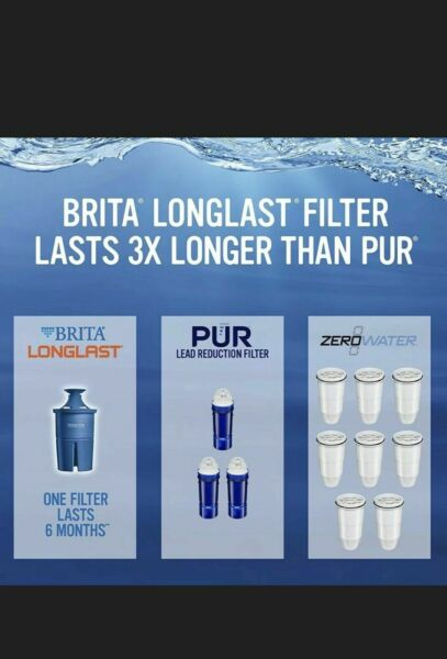 Brita Stream Water Filtration Rapid Filter as You Pour Pitcher 10 Cup NEW sealed