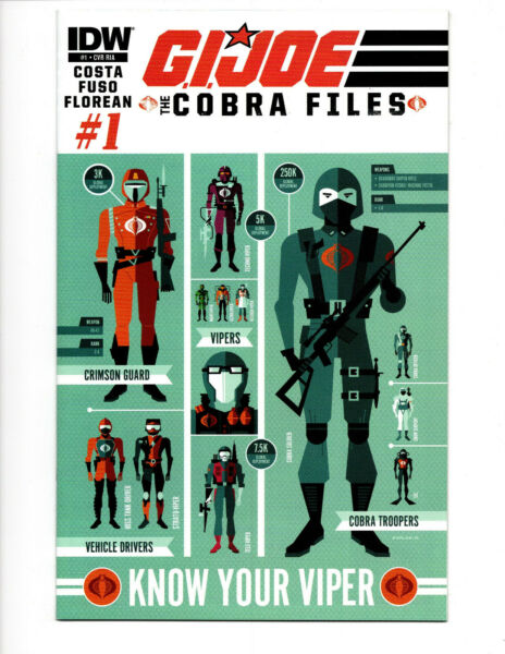 G.I. Joe: The Cobra Files #1 2013 IDW NM 1:10 Tom Whalen Viper Variant